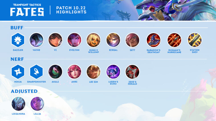 TFT: PATCH 10.22, DETAILS OF THE LATEST UPDATE