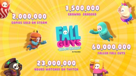 FALL GUYS EXCEEDS 10 MILLION COPIES SOLD ON STEAM