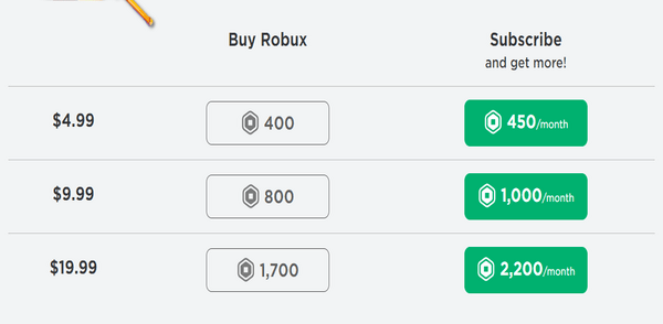 how to get free Robux in Roblox 2021